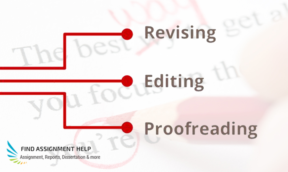 Importance of proofreading and editing a disserattion